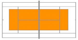 narandzasti-nivo-teren-300x157